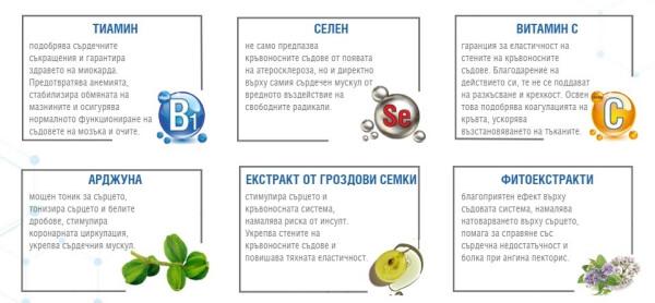 ingrédients, tension artérielle
