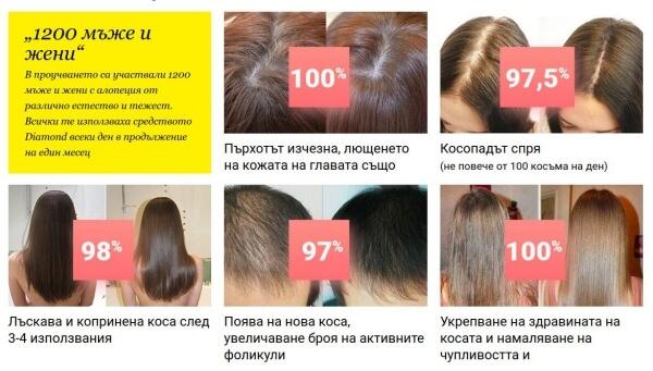 masque de diamant, effets, résultats, cheveux