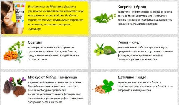 ingrédients, masque capillaire