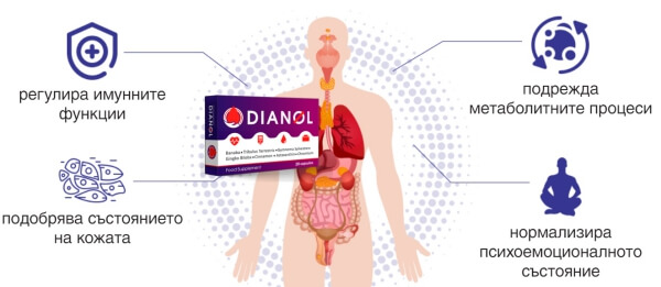 dianol, effets