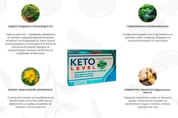Ingrédients des capsules Keto Level