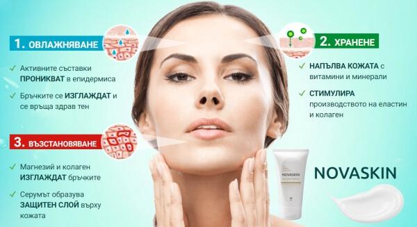 hydrater, nourrir, restaurer la peau du visage