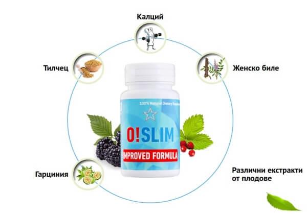 composition et formule oslim - calcium, fenugrec, réglisse, garcinia