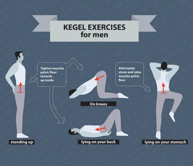 Exercices de Kegel pour la prostate