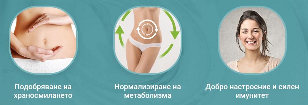 Vita Energy effets et résultats